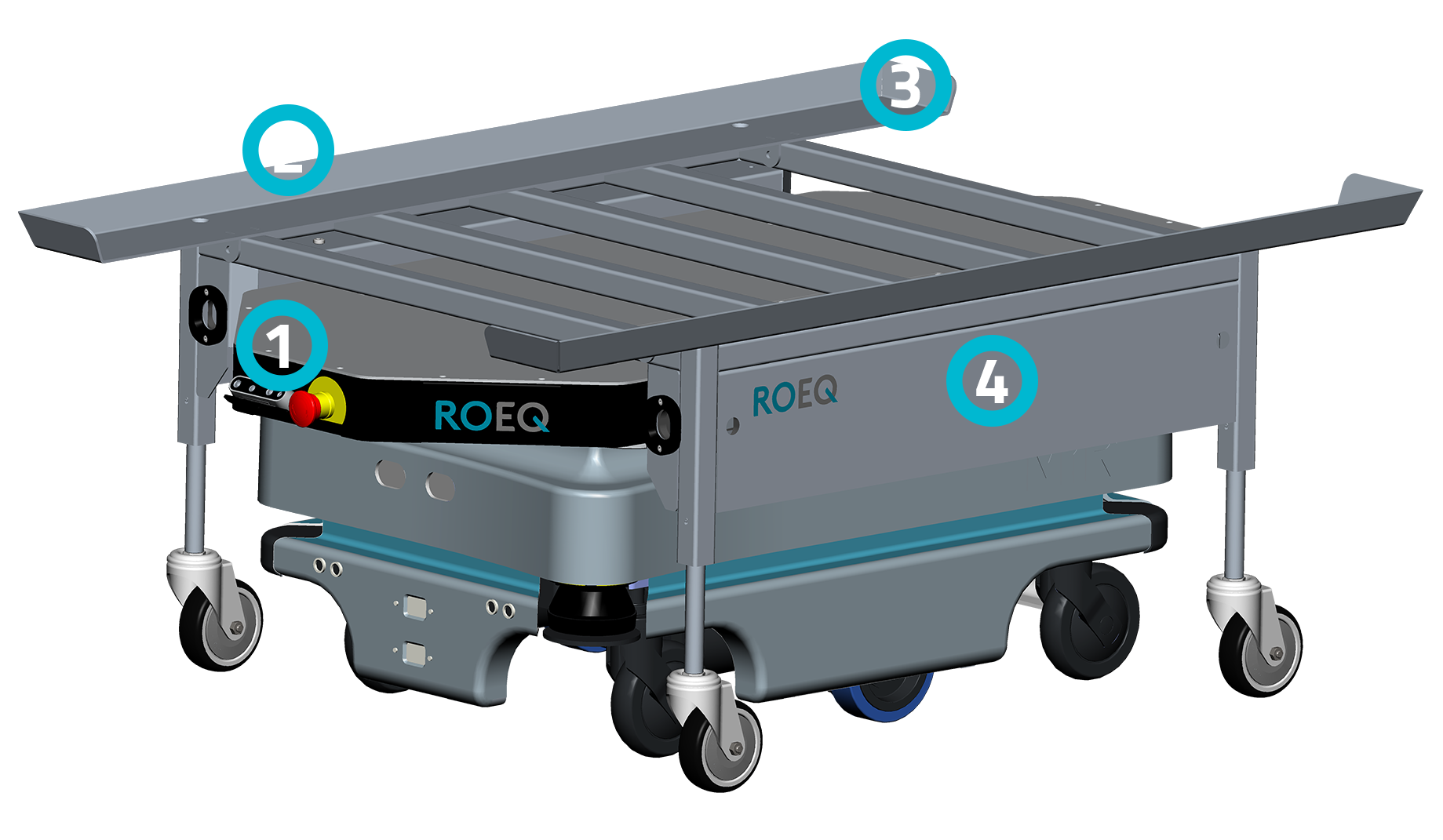 CP300 pallet cart ROEQ features