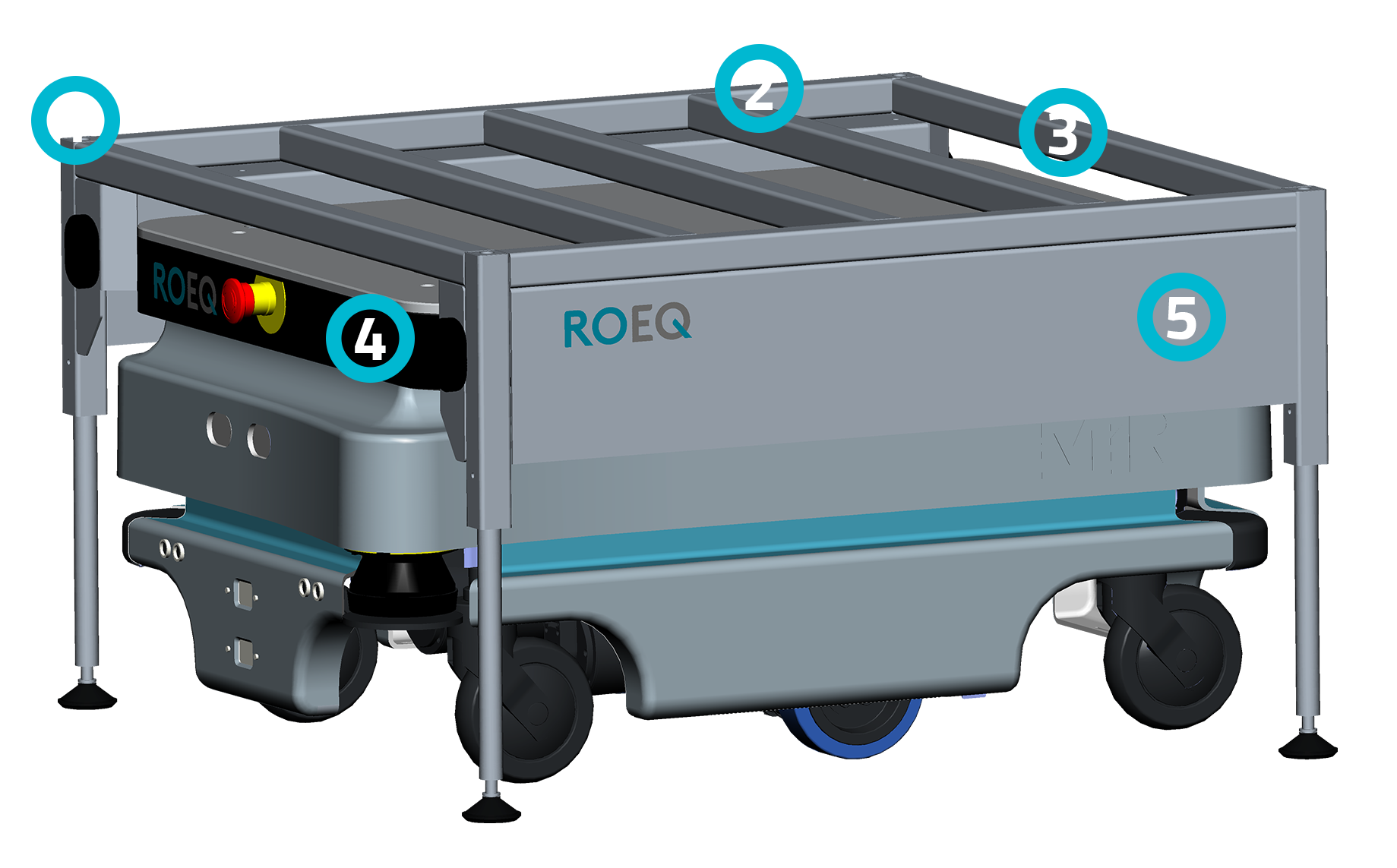 R150 Rack ROEQ features