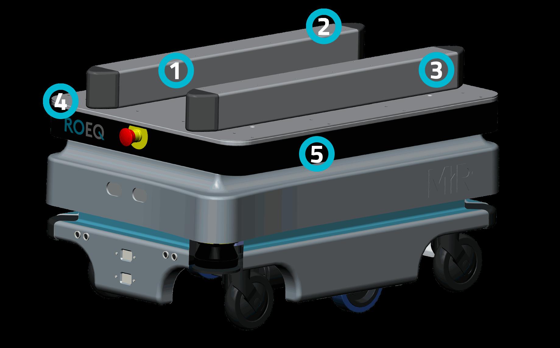 TML150 Lifter for MiR Robots MiR100 and MiR200