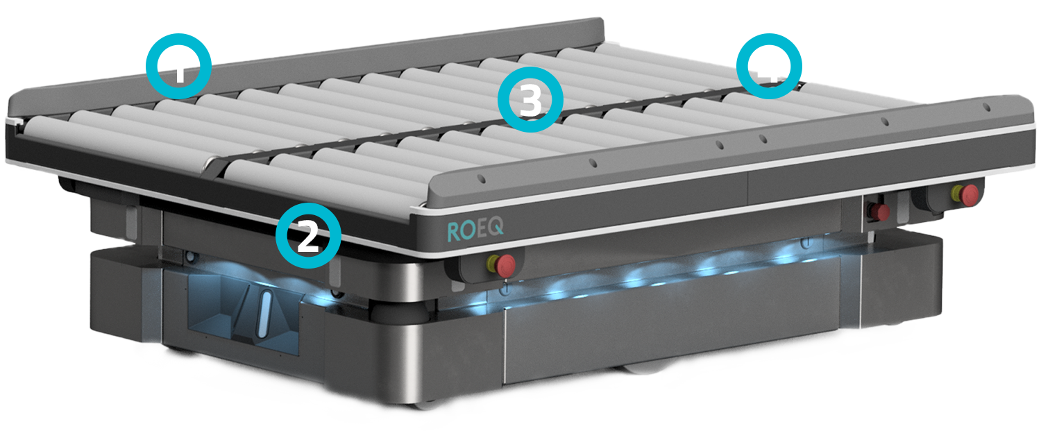 TR1000 - Top Roller ROEQ MiR1000 features